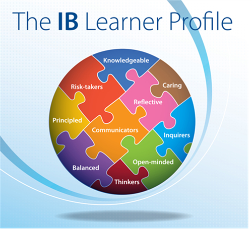 IB learner profile graphic