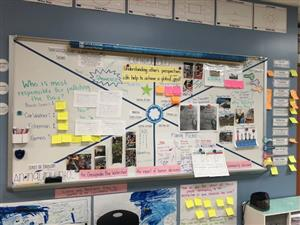 Inquiry Cycle Display