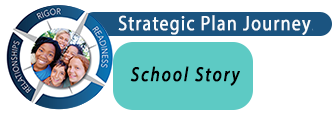 Strategic Plan Journey - School Story